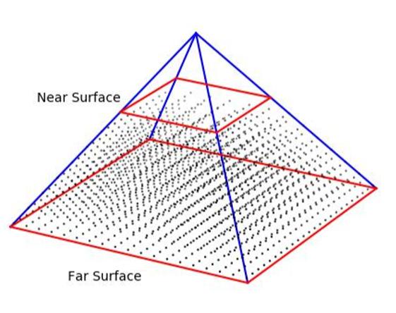 Immagine della calibrazione dell'obiettivo 3D