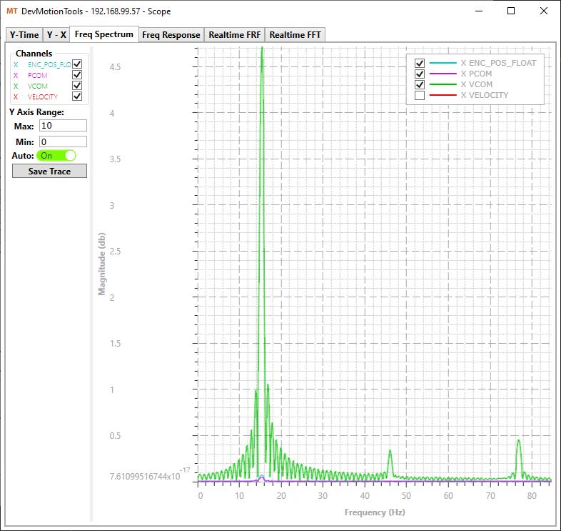 Immagine di un grafico dello spettro di frequenza MotionTools